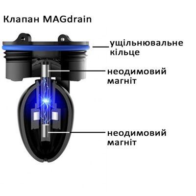 Схема клапана №2